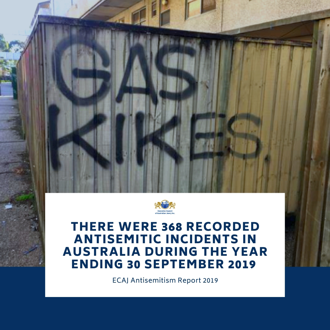 Antisemitism in Australia
