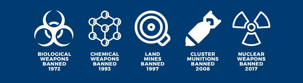 banning by international treaty